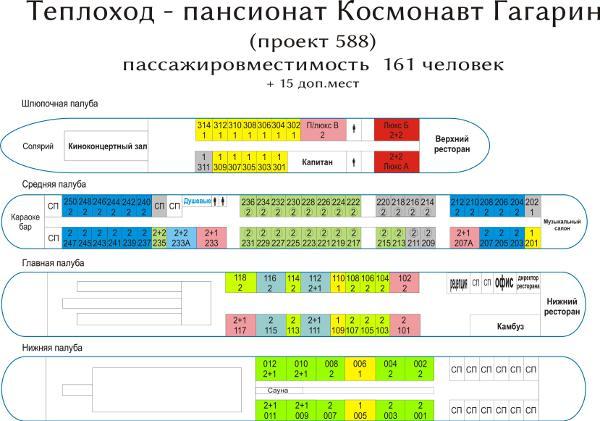 теплоход космонавт Гагарин